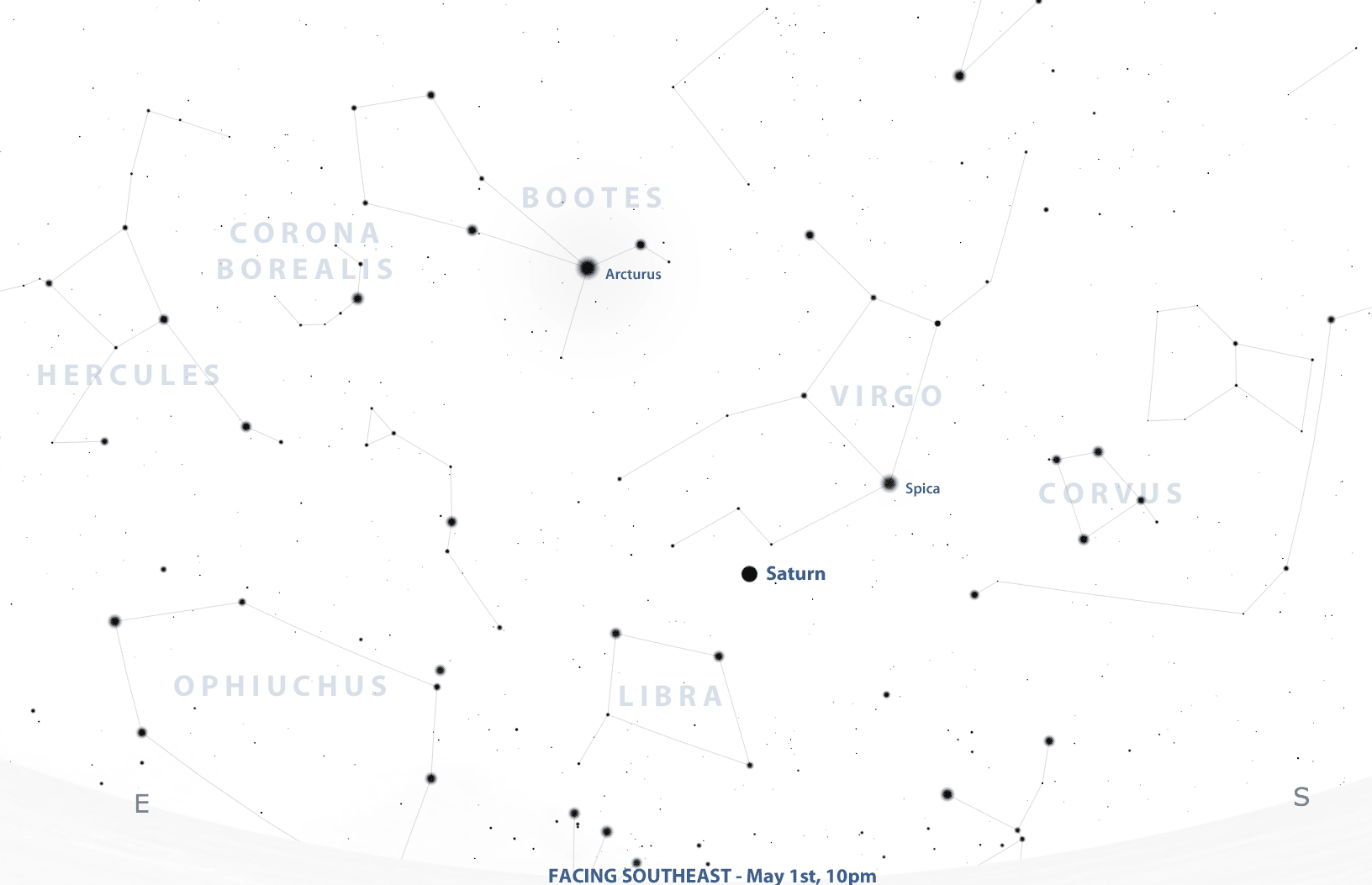 Saturn Now Visible In The Early Evening Sky