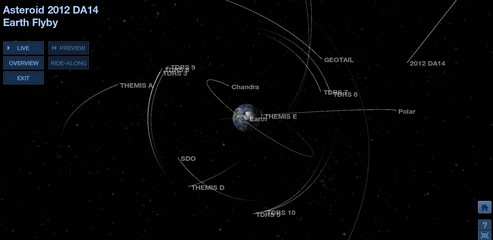 Asteroid 2012 DA14 makes its closest approach