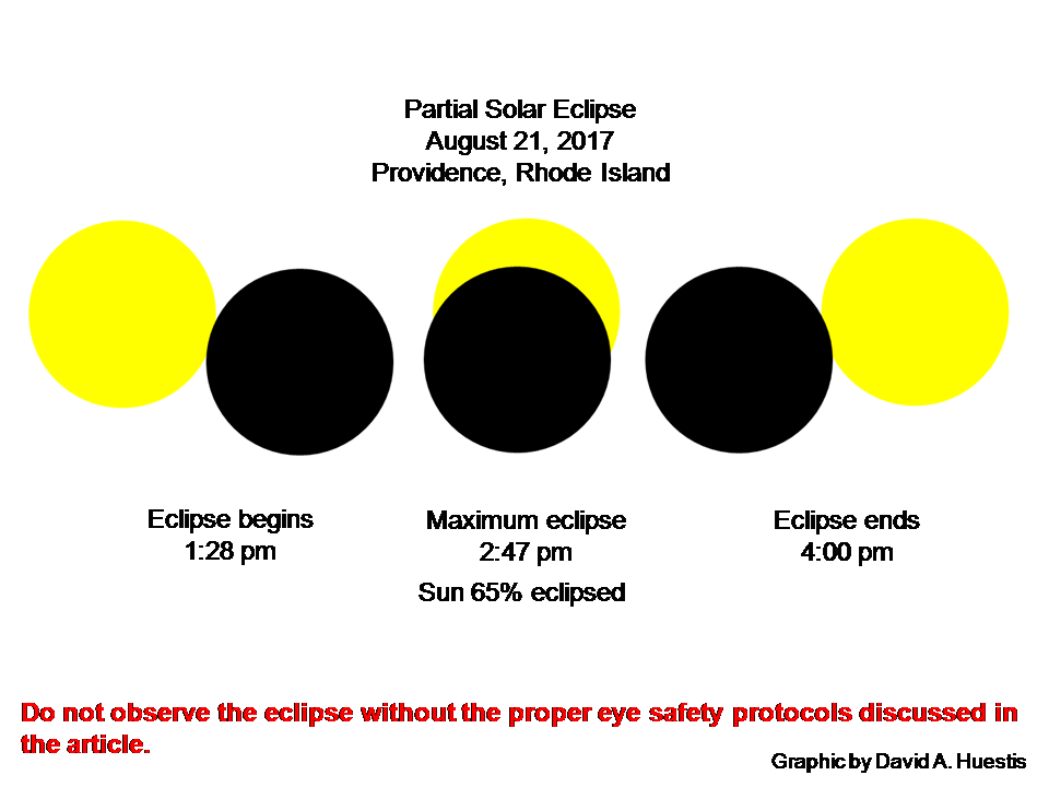 Time For Solar Eclipse In Rhode Island